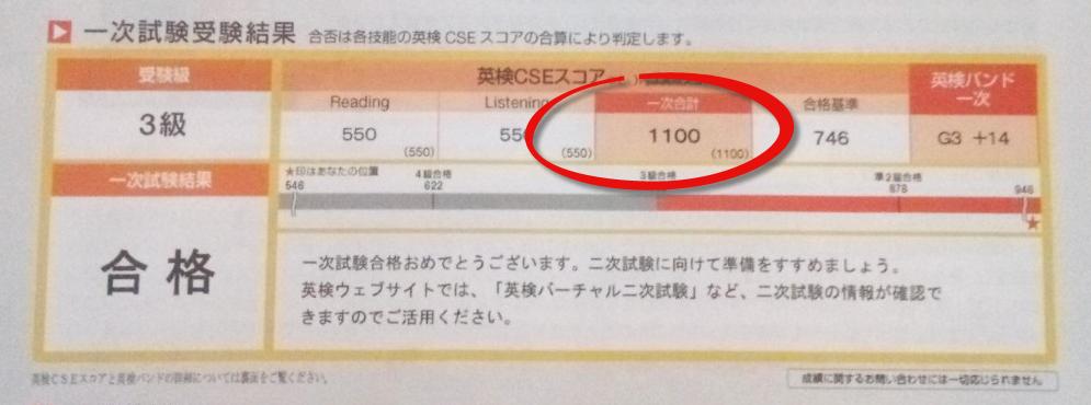 英検3級満点
