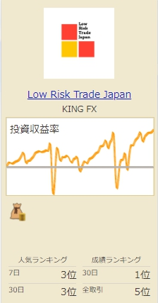 Low Risk Trade Japan
