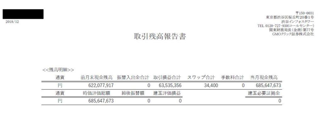 fx自動売買のトレーダー成績